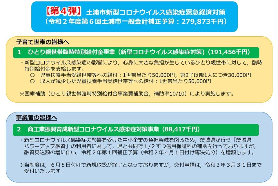 土浦市緊急経済対策第4弾・第5弾を実施します!page-visual 土浦市緊急経済対策第4弾・第5弾を実施します!ビジュアル