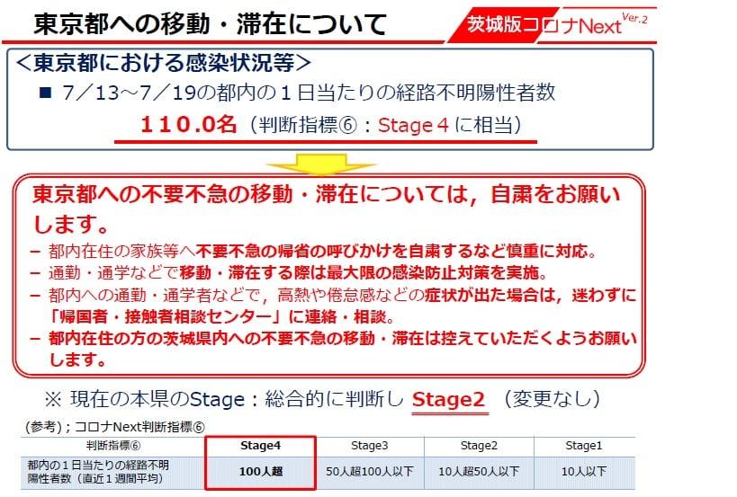 県による東京への移動・滞在自粛要請を受けてのメッセージpage-visual 県による東京への移動・滞在自粛要請を受けてのメッセージビジュアル