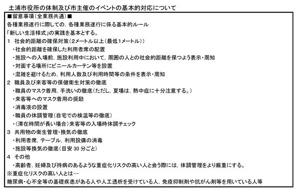 土浦市役所の体制・市主催のイベントの基本的対応の改訂page-visual 土浦市役所の体制・市主催のイベントの基本的対応の改訂ビジュアル