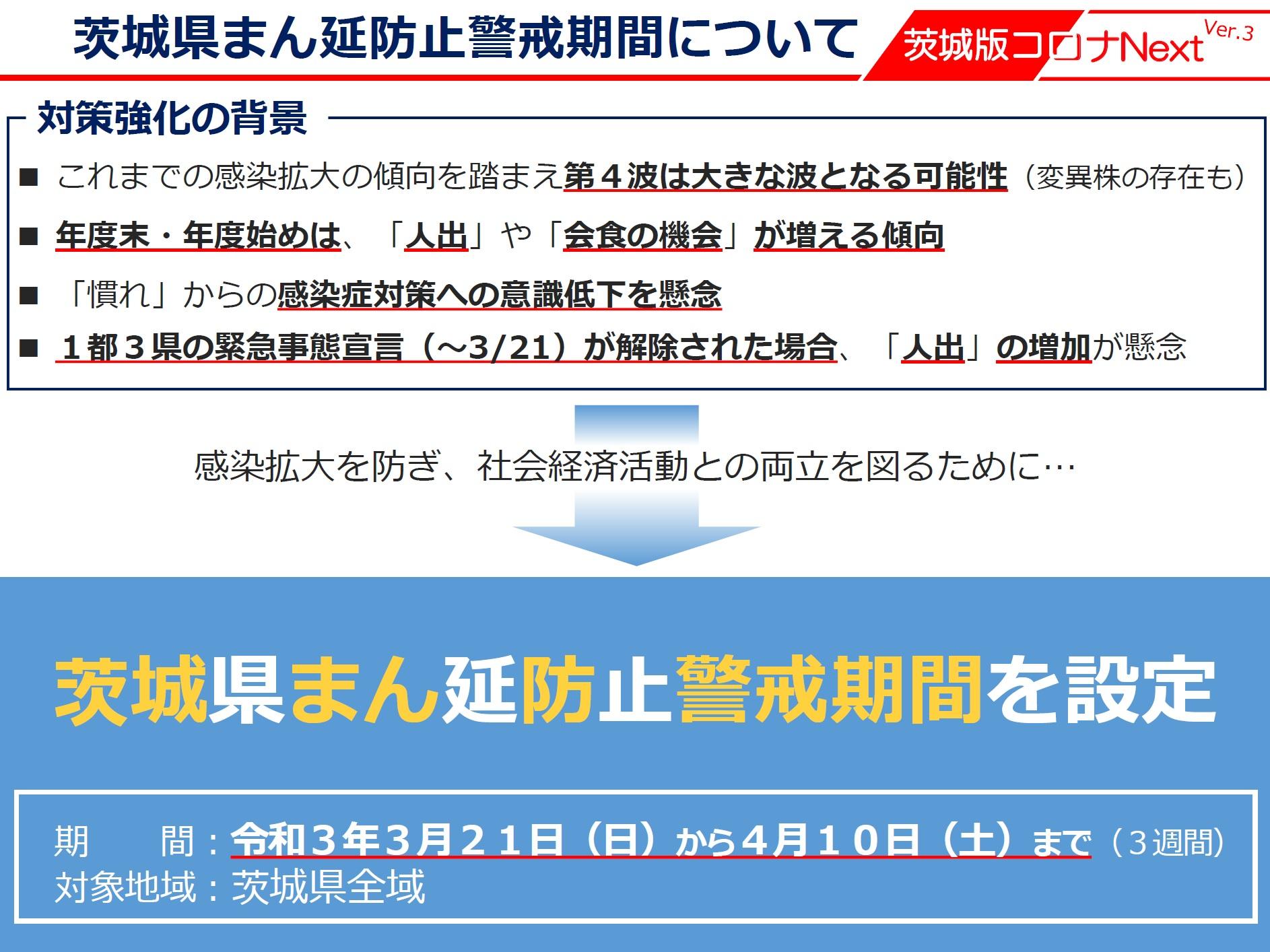 茨城県まん延防止警戒期間が設定されましたpage-visual 茨城県まん延防止警戒期間が設定されましたビジュアル