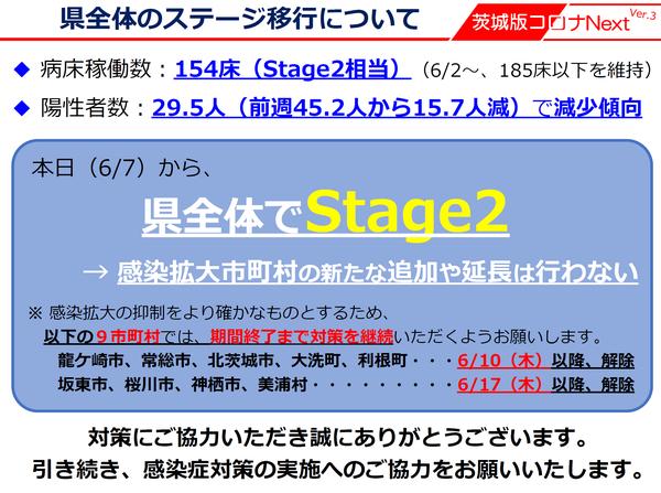 茨城版コロナNextのステージが3から2に引き下げられましたpage-visual 茨城版コロナNextのステージが3から2に引き下げられましたビジュアル