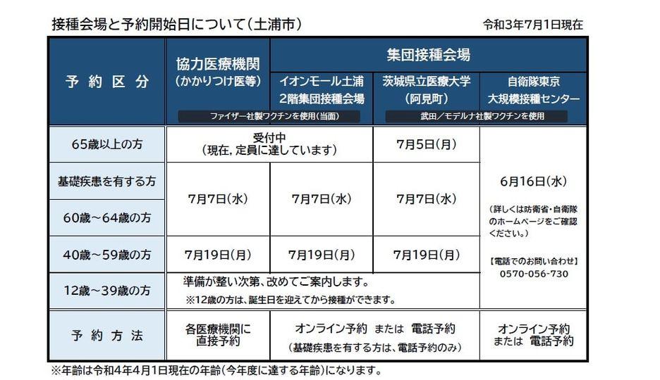 茨城県立医療大学でワクチン接種が受けられますpage-visual 茨城県立医療大学でワクチン接種が受けられますビジュアル