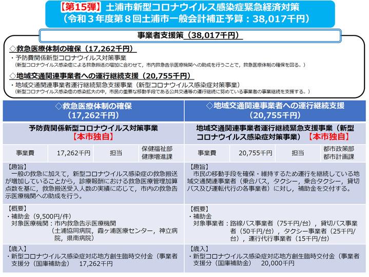 土浦市緊急経済対策第15弾を実施します!page-visual 土浦市緊急経済対策第15弾を実施します!ビジュアル